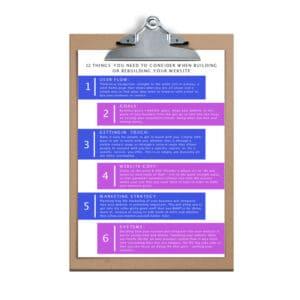 Website design considerations Checklist